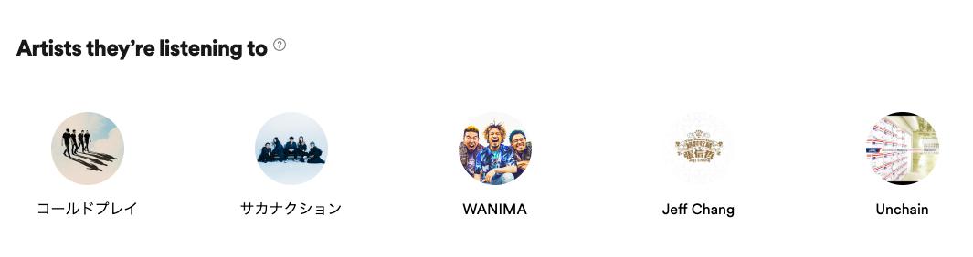 Spotifyデータ5